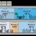 Xử lý hiệu quả hiện tượng đóng băng trong kho lạnh
