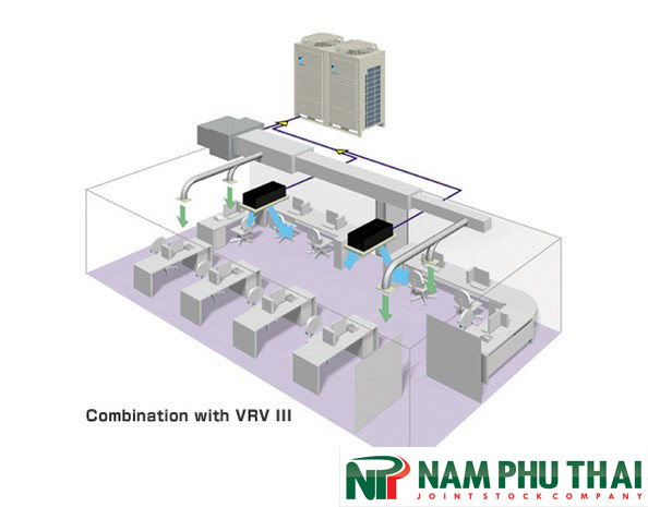 Tư vấn lắp đặt điều hòa trung tâm VRV III